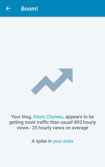 Alexis Chateau Blog Traffic October 22 2017.png